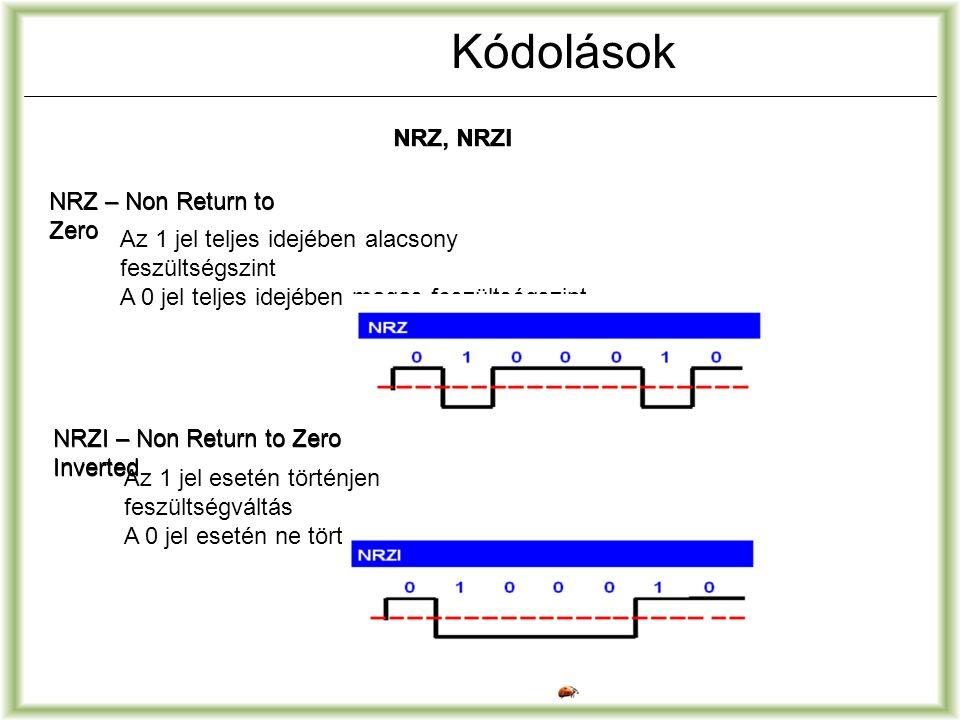 Kódolások NRZ, NRZI NRZ – Non Return to Zero Az 1 jel teljes idejében alacsony feszültségszint A 0 jel teljes idejében magas feszültségszint NRZI – Non Return to Zero Inverted Az 1 jel esetén történjen feszültségváltás A 0 jel esetén ne történjen semmi