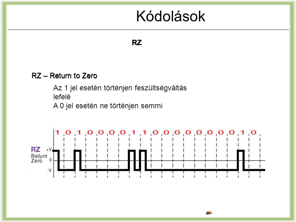 Kódolások RZ RZ – Return to Zero Az 1 jel esetén történjen feszültségváltás lefelé A 0 jel esetén ne történjen semmi