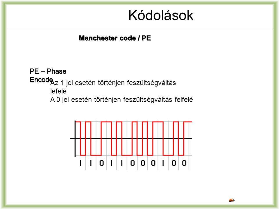 Kódolások Manchester code / PE PE – Phase Encode Az 1 jel esetén történjen feszültségváltás lefelé A 0 jel esetén történjen feszültségváltás felfelé