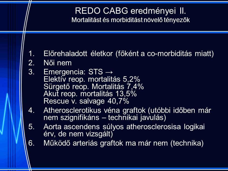 REDO CABG eredményei II.
