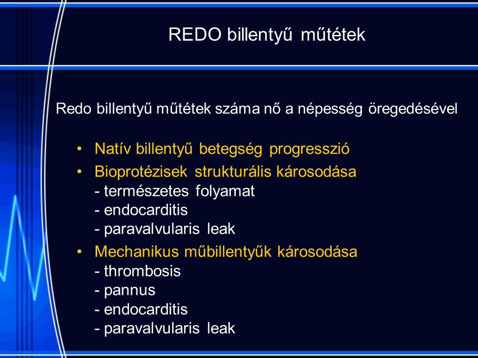 REDO billentyű műtétek Natív billentyű betegség progresszió Bioprotézisek strukturális károsodása - természetes folyamat - endocarditis - paravalvularis leak Mechanikus műbillentyűk károsodása - thrombosis - pannus - endocarditis - paravalvularis leak Redo billentyű műtétek száma nő a népesség öregedésével