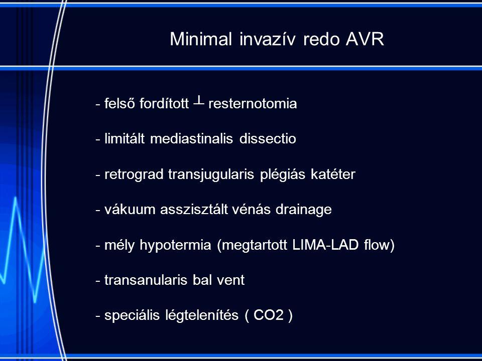 Minimal invazív redo AVR - felső fordított ┴ resternotomia - limitált mediastinalis dissectio - retrograd transjugularis plégiás katéter - vákuum asszisztált vénás drainage - mély hypotermia (megtartott LIMA-LAD flow) - transanularis bal vent - speciális légtelenítés ( CO2 )
