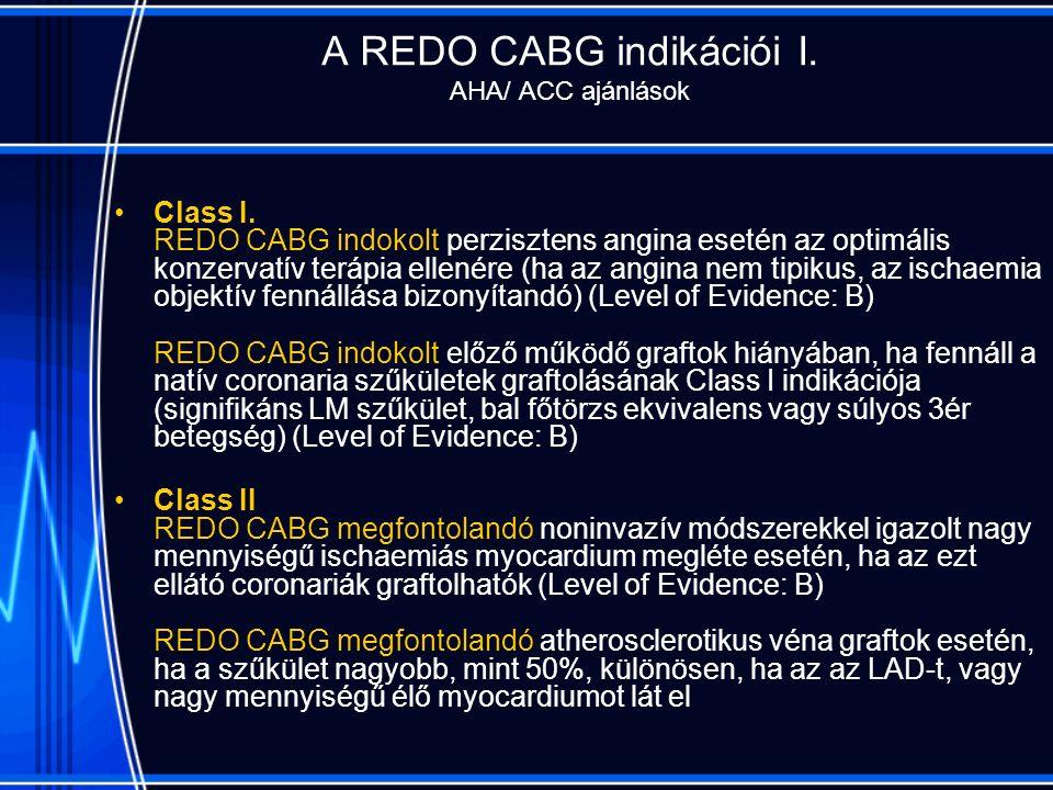 A REDO CABG indikációi I. AHA/ ACC ajánlások Class I.