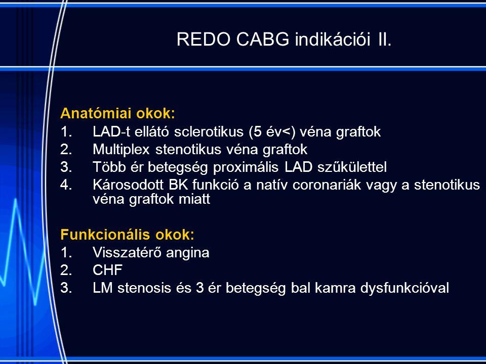 REDO CABG indikációi III.REDO CABG v.
