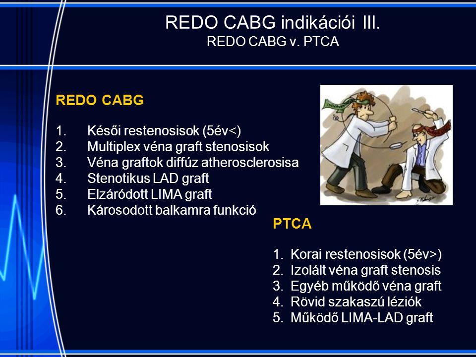 REDO CABG indikációi III. REDO CABG v.