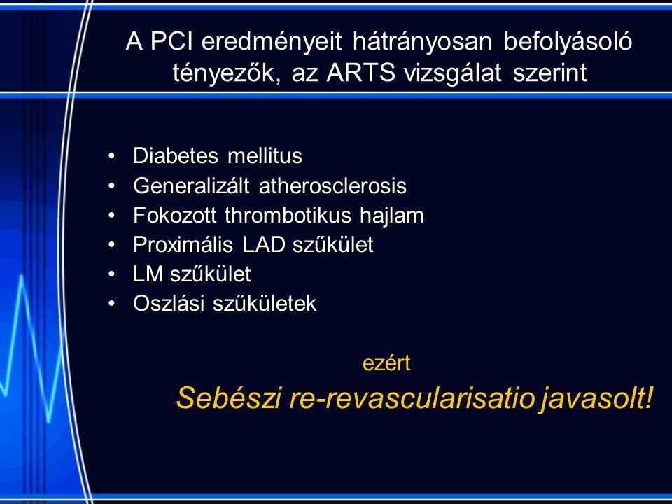 A PCI eredményeit hátrányosan befolyásoló tényezők, az ARTS vizsgálat szerint Diabetes mellitusDiabetes mellitus Generalizált atherosclerosisGeneralizált atherosclerosis Fokozott thrombotikus hajlamFokozott thrombotikus hajlam Proximális LAD szűkületProximális LAD szűkület LM szűkületLM szűkület Oszlási szűkületekOszlási szűkületekezért Sebészi re-revascularisatio javasolt!