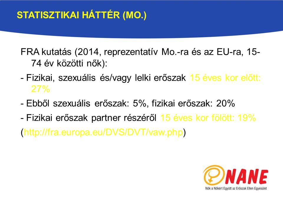 FRA kutatás (2014, reprezentatív Mo.-ra és az EU-ra, 15- 74 év közötti nők): - Fizikai, szexuális és/vagy lelki erőszak 15 éves kor előtt: 27% - Ebből
