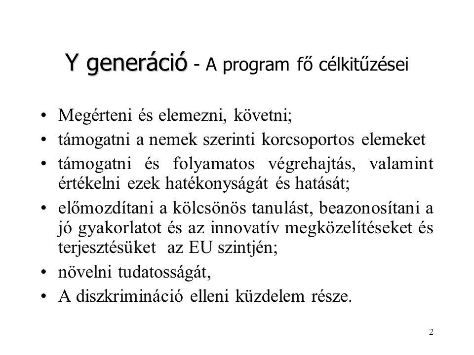2 Y generáció Y generáció - A program fő célkitűzései Megérteni és elemezni, követni; támogatni a nemek szerinti korcsoportos elemeket támogatni és fo
