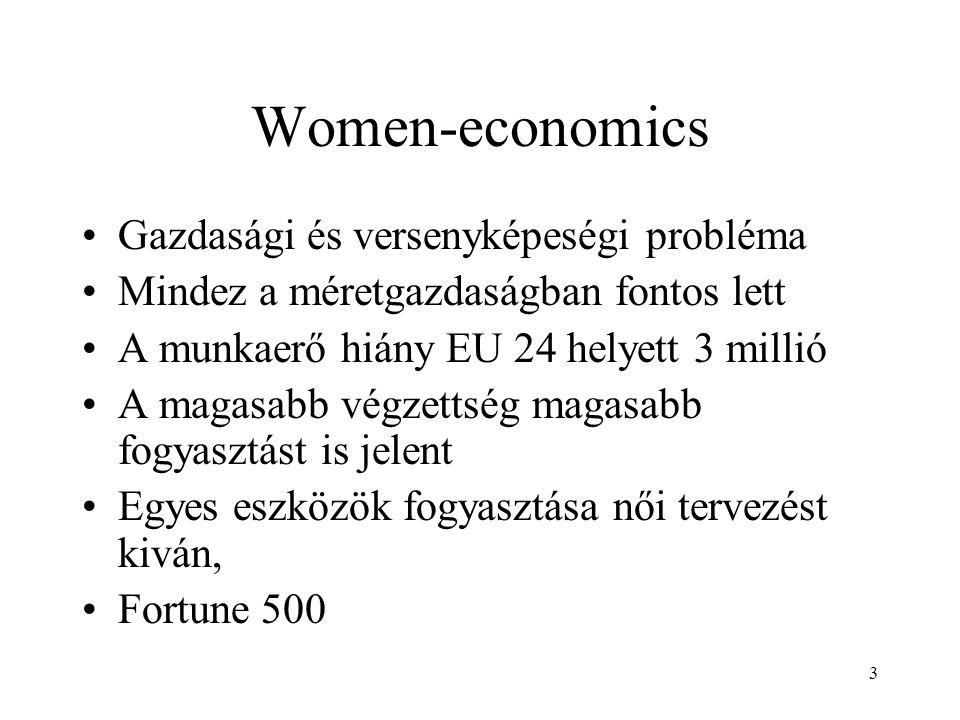 3 Women-economics Gazdasági és versenyképeségi probléma Mindez a méretgazdaságban fontos lett A munkaerő hiány EU 24 helyett 3 millió A magasabb végze