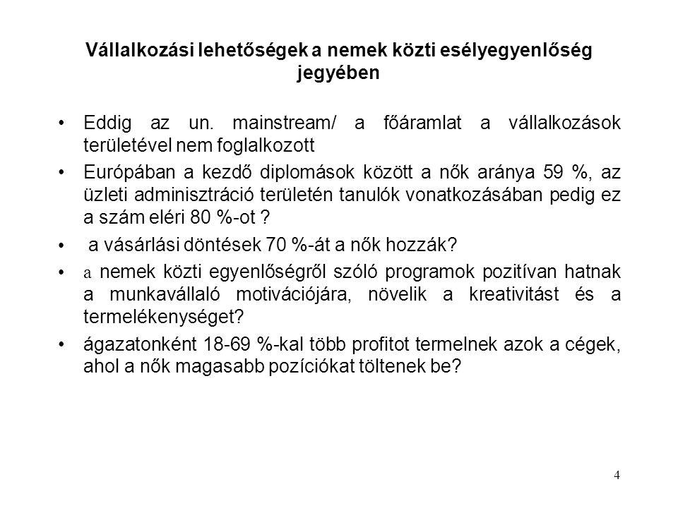 5 Nálunk is jellemző A női többlet különösen idős korban, Az élettartam rövid és 7,35 évvel van az EU 27 alatt, Gazdasági aktivitás rátája férfiakra 63,8 nőkre 51,5 %, Alacsony a részfoglalkoztatottak aránya, 5,6%