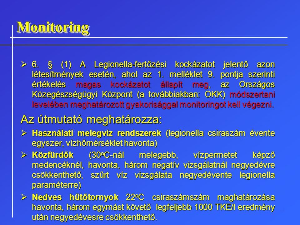 MonitoringMonitoring  6. § (1) A Legionella-fertőzési kockázatot jelentő azon létesítmények esetén, ahol az 1. melléklet 9. pontja szerinti értékelés