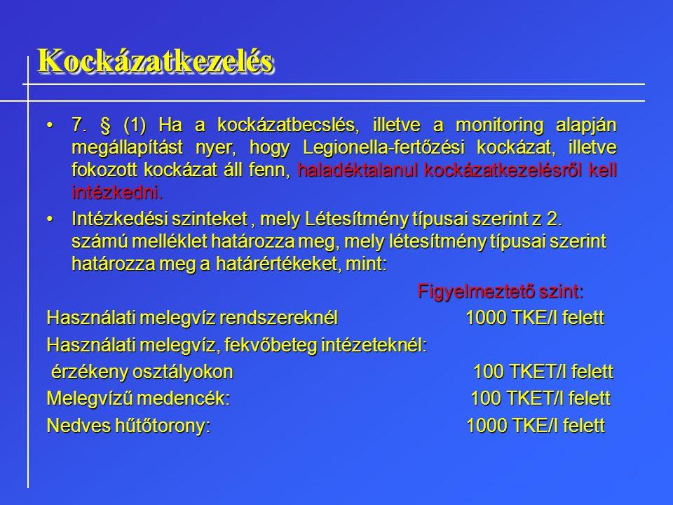 KockázatkezelésKockázatkezelés 7. § (1) Ha a kockázatbecslés, illetve a monitoring alapján megállapítást nyer, hogy Legionella-fertőzési kockázat, ill