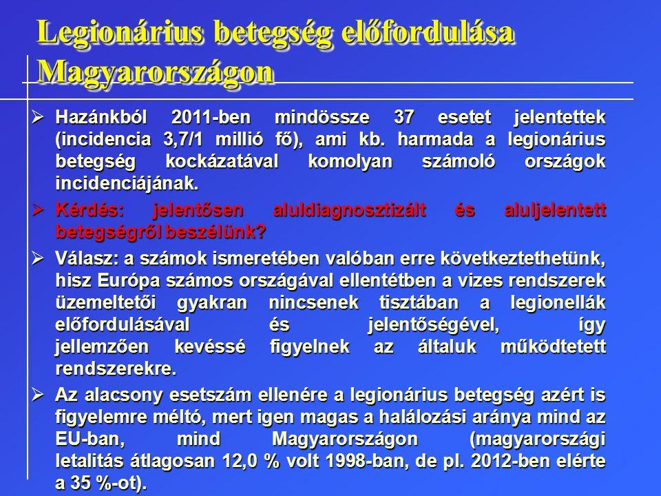 Legionárius betegség előfordulása Magyarországon  Hazánkból 2011-ben mindössze 37 esetet jelentettek (incidencia 3,7/1 millió fő), ami kb. harmada a