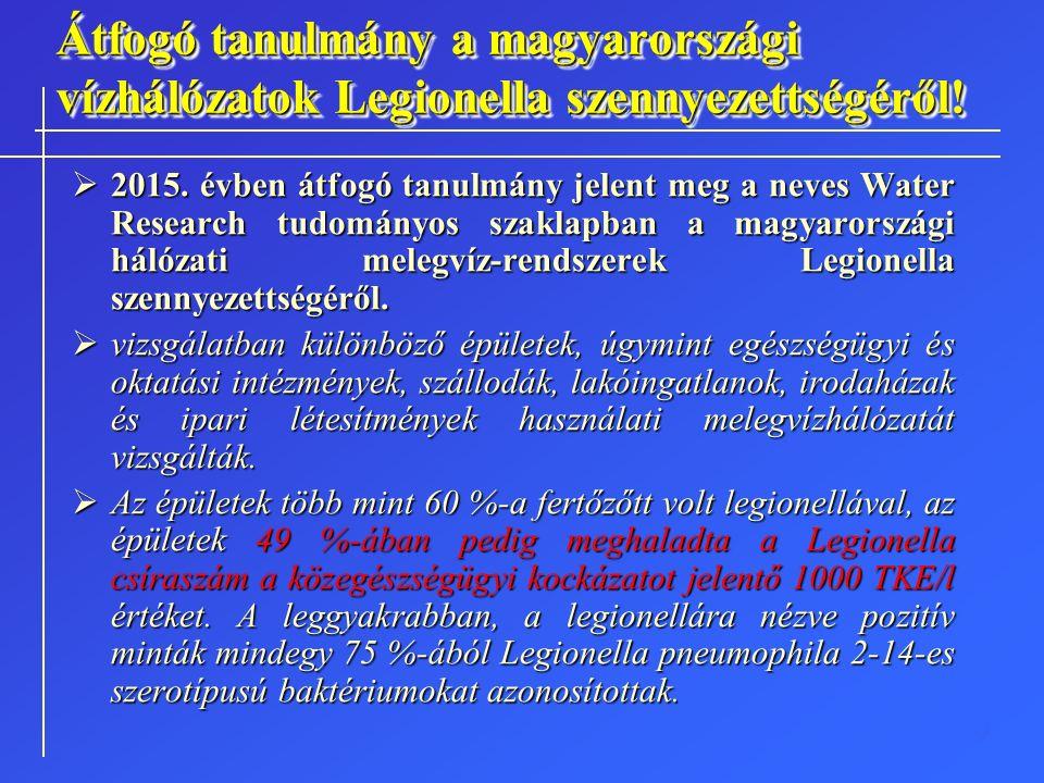 Átfogó tanulmány a magyarországi vízhálózatok Legionella szennyezettségéről!  2015. évben átfogó tanulmány jelent meg a neves Water Research tudomány
