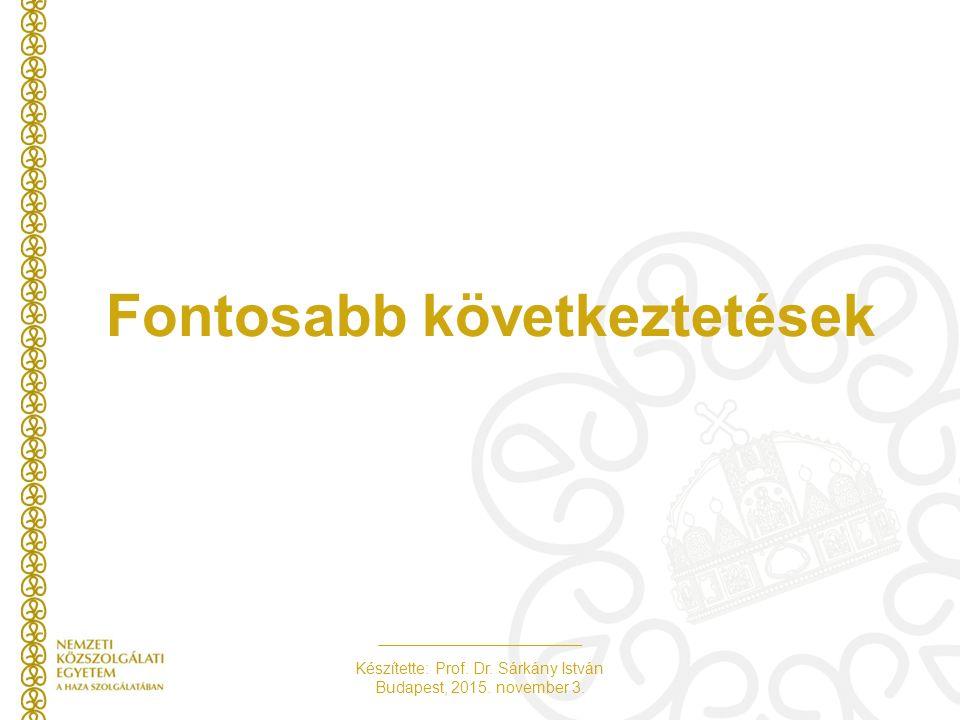Készítette: Prof. Dr. Sárkány István Budapest, 2015. november 3. Fontosabb következtetések
