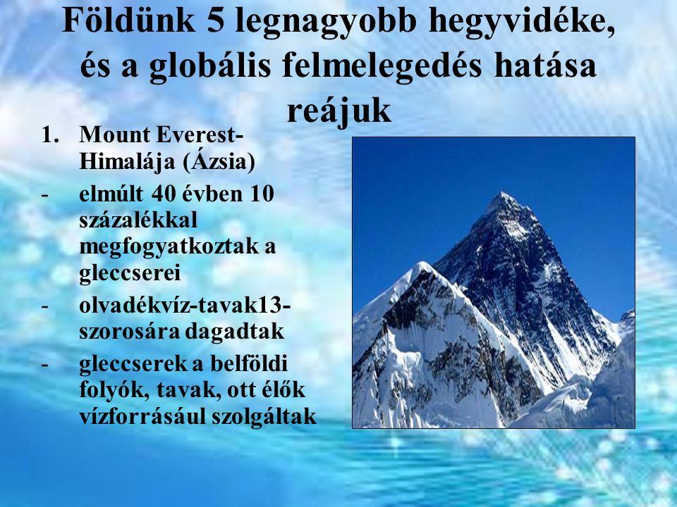 Földünk 5 legnagyobb hegyvidéke, és a globális felmelegedés hatása reájuk 1.Mount Everest- Himalája (Ázsia) -elmúlt 40 évben 10 százalékkal megfogyatkoztak a gleccserei -olvadékvíz-tavak13- szorosára dagadtak -gleccserek a belföldi folyók, tavak, ott élők vízforrásául szolgáltak