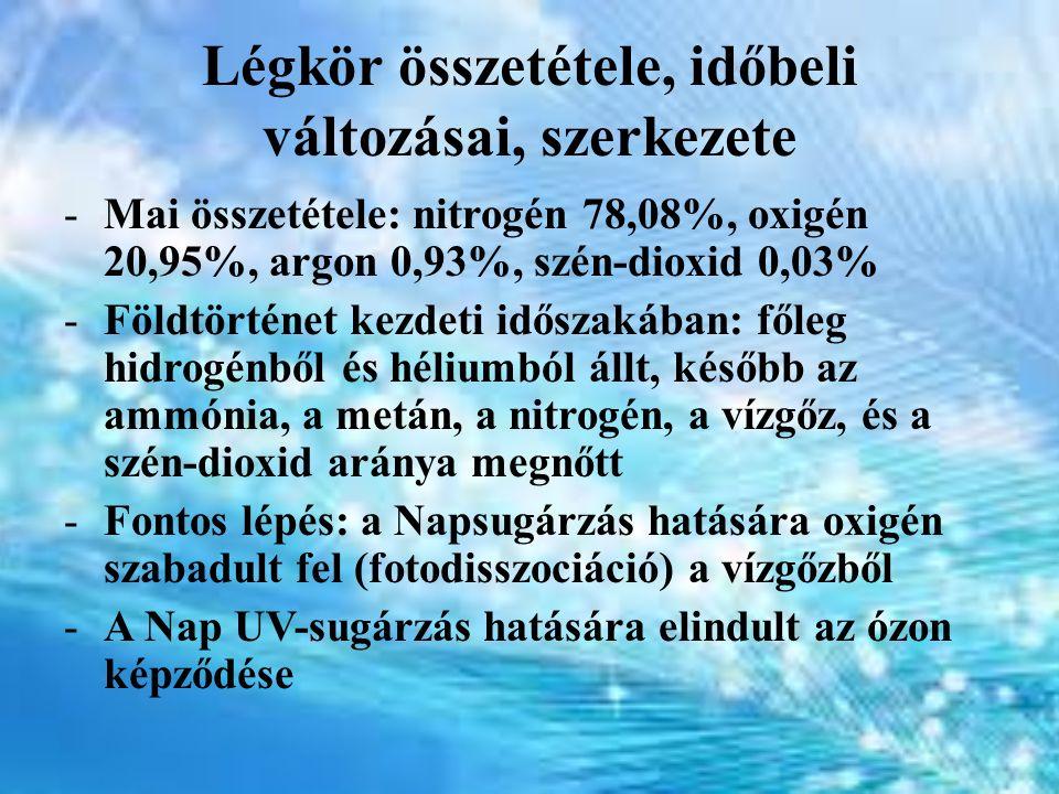 Légkör összetétele, időbeli változásai, szerkezete -Mai összetétele: nitrogén 78,08%, oxigén 20,95%, argon 0,93%, szén-dioxid 0,03% -Földtörténet kezd