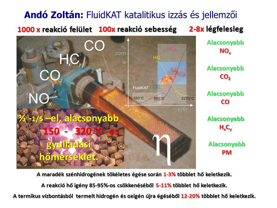 Andó Zoltán: FluidKAT katalitikus izzás és jellemzői ½ - 1/5 –el, alacsonyabb 150 - 320 °C -os 150 - 320 °C -os gyulladási hőmérséklet.