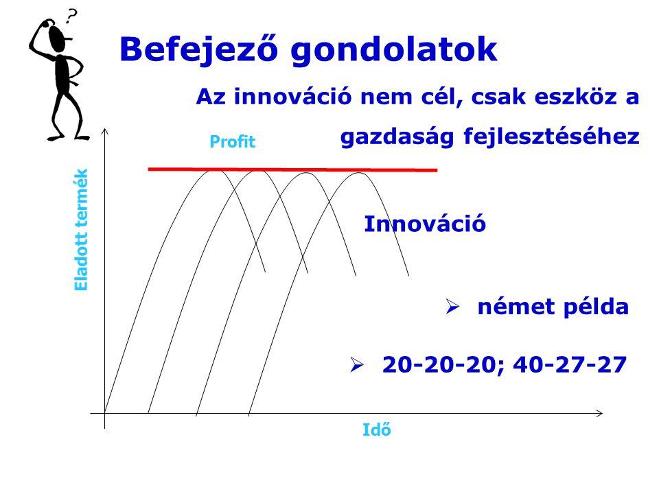 Az innováció nem cél, csak eszköz a gazdaság fejlesztéséhez Idő Profit Befejező gondolatok  német példa  20-20-20; 40-27-27 Innováció