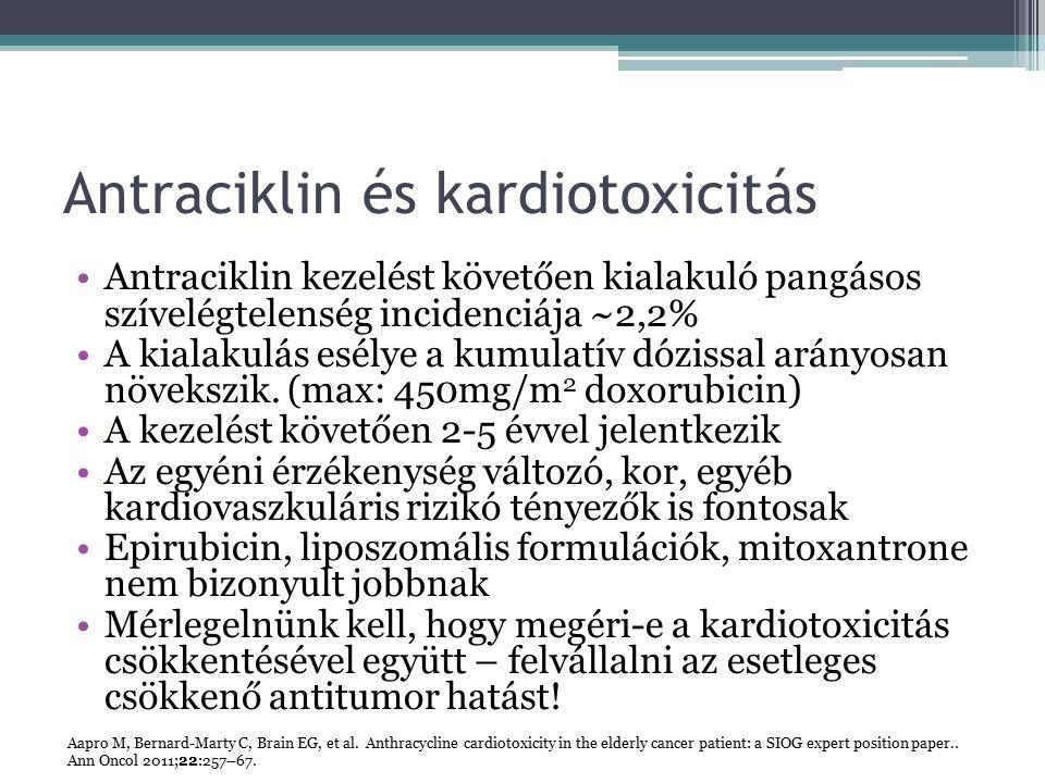 Antraciklin és kardiotoxicitás Antraciklin kezelést követően kialakuló pangásos szívelégtelenség incidenciája ~2,2% A kialakulás esélye a kumulatív dózissal arányosan növekszik.