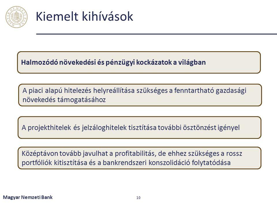 """Magyar Nemzeti Bank 11 Halmozódó külső kockázatok – a hazai növekedésre is veszélyt jelenthetnek 1 A fejlett országokban emelkedett a növekedést övező bizonytalanság, a meghatározó feltörekvő gazdaságokat és a nyersanyag exportáló országokat fokozódó sérülékenység jellemzi -> emelkedő piaci volatilitás 2 EKB monetáris lazítása még nem hozta meg az elérni kívánt eredményt, ezért márciusban tovább lazított -> nőtt az alacsony kamatkörnyezet tartós fennmaradásának esélye (""""low for longer ) 3 Európában változatlanul gyenge a makrogazdasági környezet és törékenyek a fiskális pozíciók, amit továbbra is terhel a válság öröksége 4 Európai bankrendszer továbbra is megoldatlan problémái: magas NPL, gyenge hitelezési aktivitás és alacsony jövedelmezőség 5 Fenntarthatósági problémák globálisan a szuverén, a vállalati és a lakossági eladósodottságban egyaránt"""