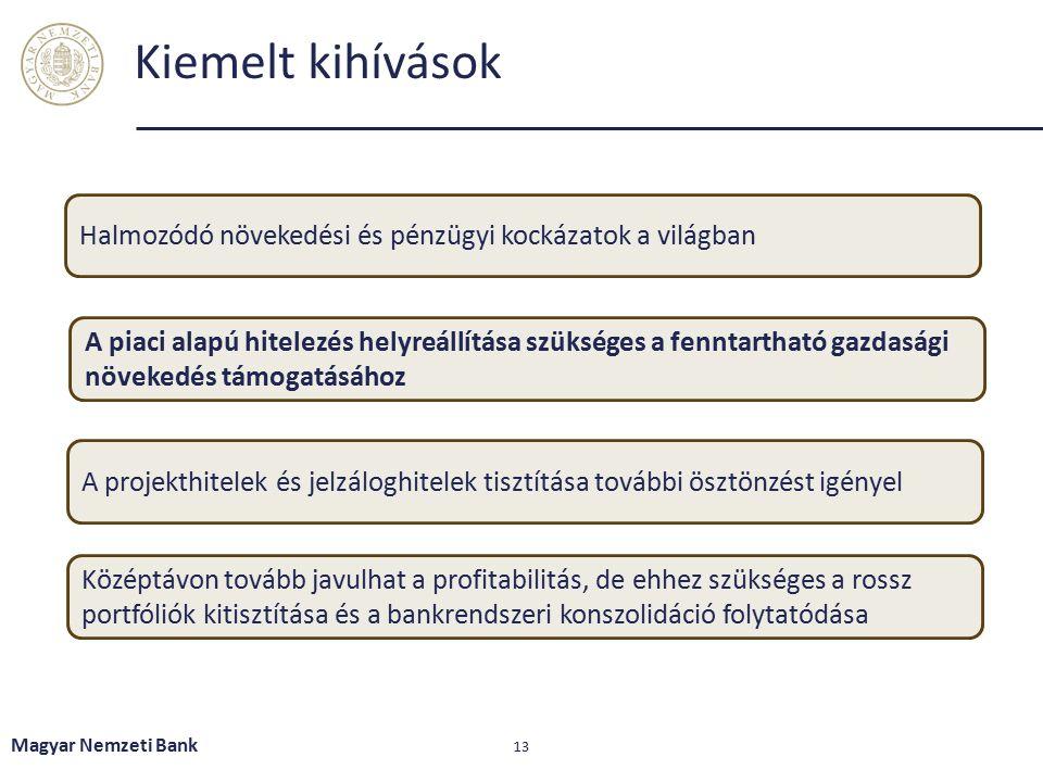 A vállalati hitelezés válság utáni visszaesése aránytalanul nagy a válság előtti felépüléshez képest Magyar Nemzeti Bank 14 Forrás: Eurostat, MNB.