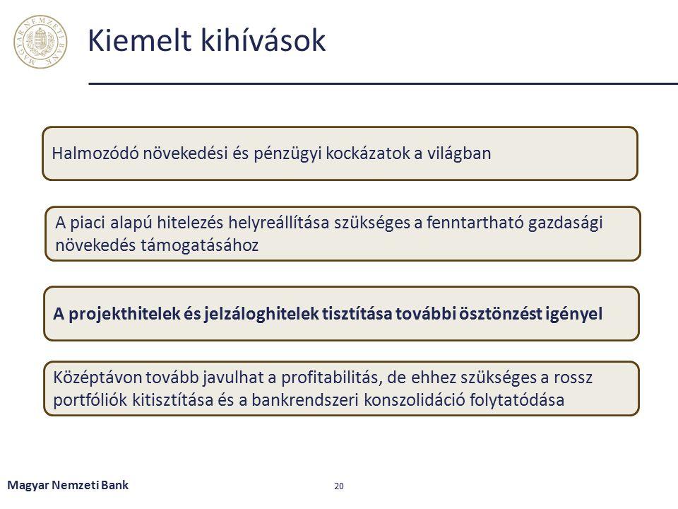 A nemteljesítő háztartási hitelállomány aránya 22,5%, túlnyomó része lassan tisztuló, problémás jelzáloghitel Magyar Nemzeti Bank 21 Forrás: MNB A bankrendszer 90 napon túl késedelmes háztartási hitelállományának aránya szerződésenként