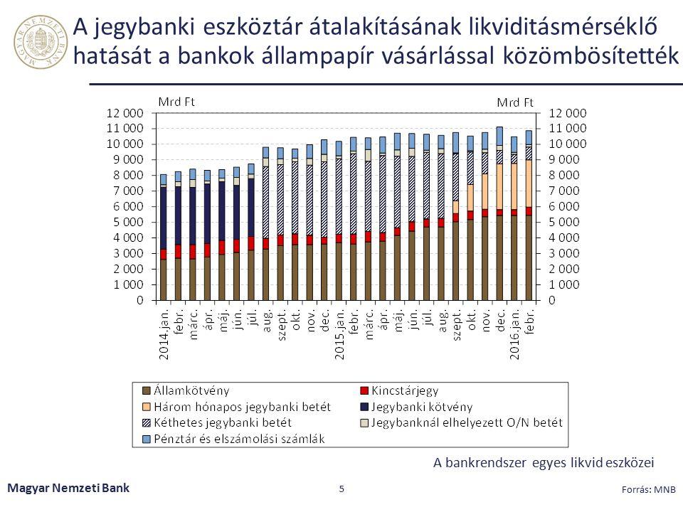 A rövid külföldi források állománya január végére évtizedes mélypontra süllyedt Magyar Nemzeti Bank 6 Forrás: MNB A külföldi források lejárati szerkezete hátralévő lejárat szerint