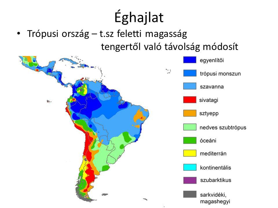 Éghajlat Trópusi ország – t.sz feletti magasság tengertől való távolság módosít