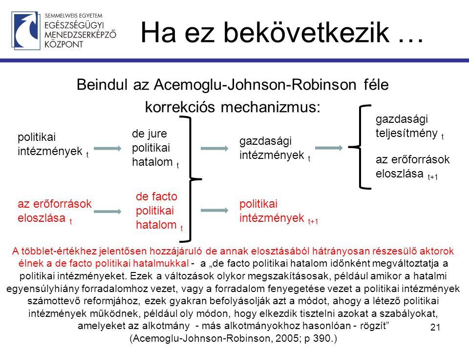 """Ha ez bekövetkezik … Beindul az Acemoglu-Johnson-Robinson féle korrekciós mechanizmus: 21 politikai intézmények t az erőforrások eloszlása t de jure politikai hatalom t de facto politikai hatalom t gazdasági intézmények t politikai intézmények t+1 gazdasági teljesítmény t az erőforrások eloszlása t+1 A többlet-értékhez jelentősen hozzájáruló de annak elosztásából hátrányosan részesülő aktorok élnek a de facto politikai hatalmukkal - a """"de facto politikai hatalom időnként megváltoztatja a politikai intézményeket."""
