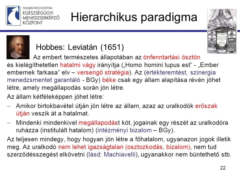 """Hierarchikus paradigma Hobbes: Leviatán (1651) Az embert természetes állapotában az önfenntartási ösztön és kielégíthetetlen hatalmi vágy irányítja (""""Homo homini lupus est - """"Ember embernek farkasa elv – versengő stratégia)."""