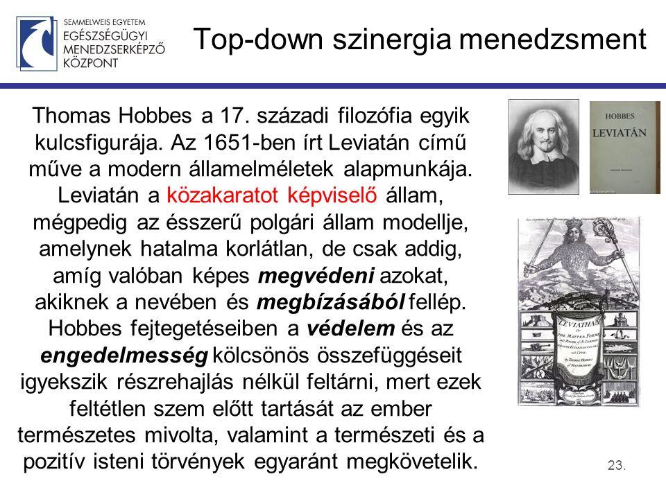 Top-down szinergia menedzsment Thomas Hobbes a 17.