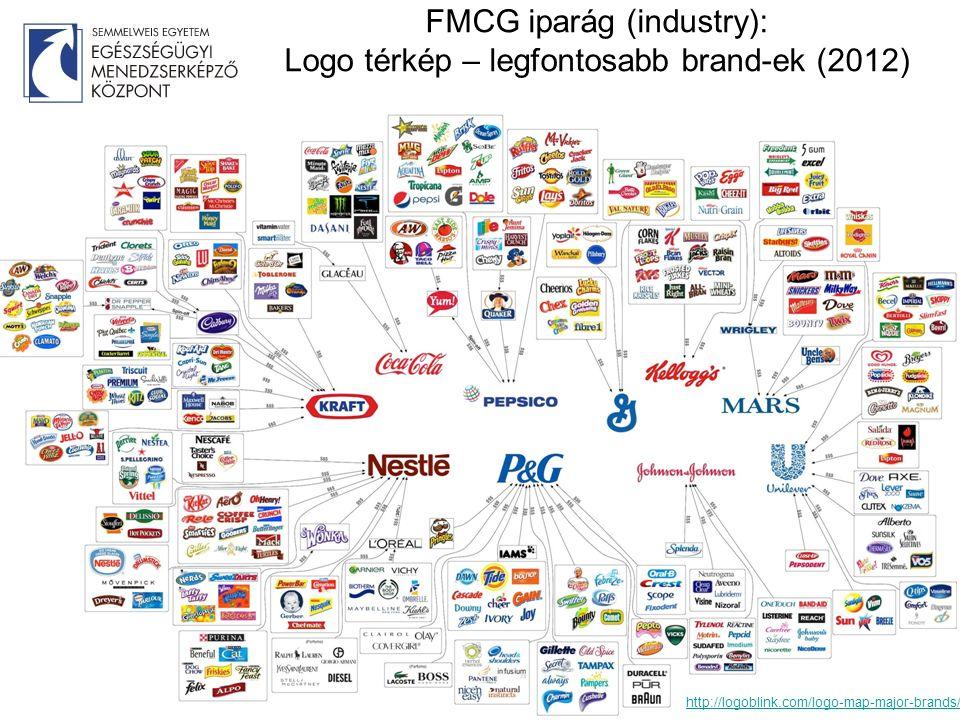 FMCG iparág (industry): Logo térkép – legfontosabb brand-ek (2012) 39 http://logoblink.com/logo-map-major-brands/
