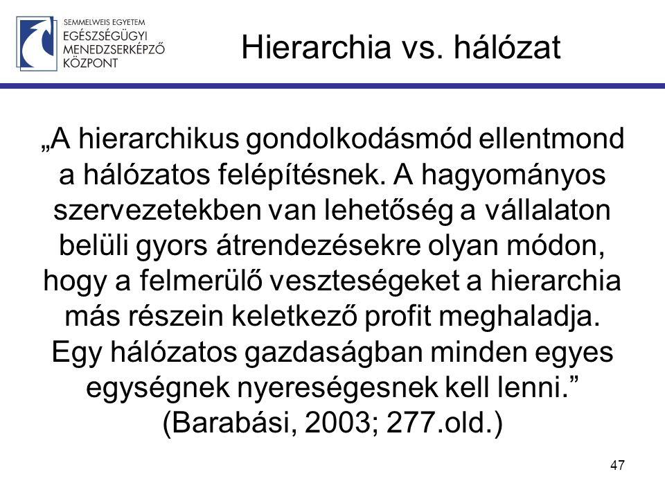 """Hierarchia vs. hálózat """"A hierarchikus gondolkodásmód ellentmond a hálózatos felépítésnek."""