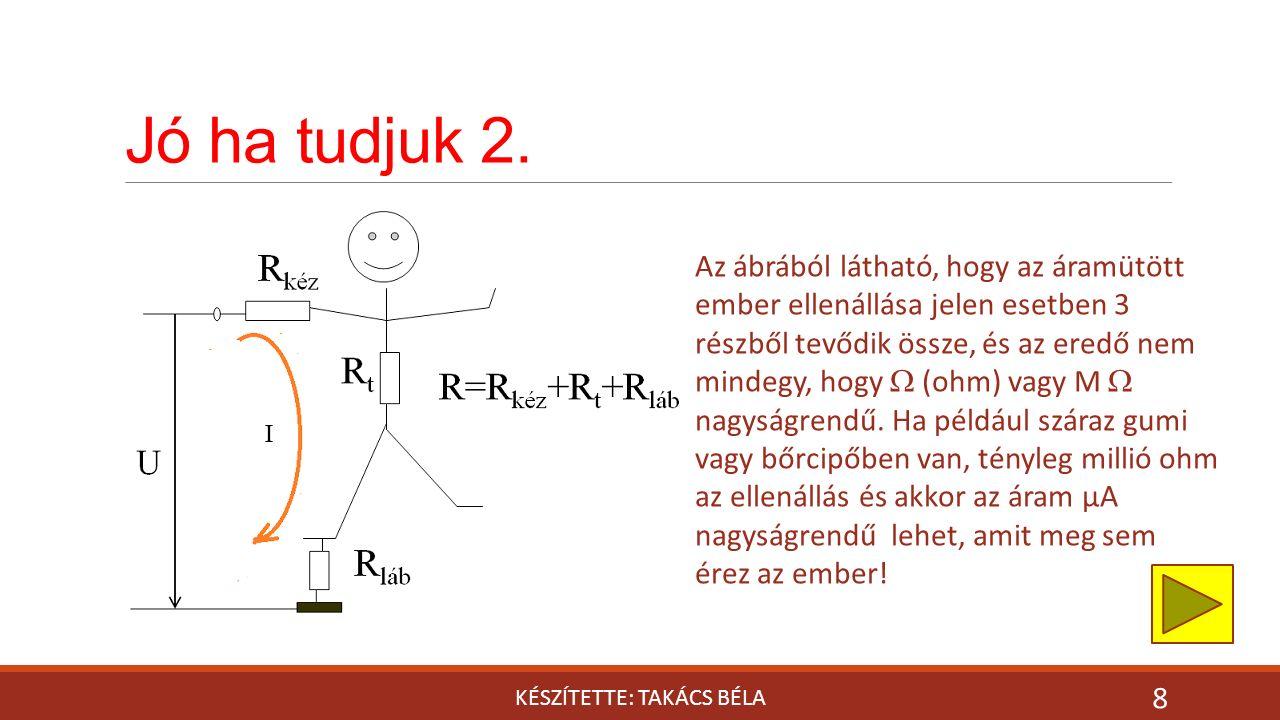 Jó ha tudjuk 2. KÉSZÍTETTE: TAKÁCS BÉLA 8 Az ábrából látható, hogy az áramütött ember ellenállása jelen esetben 3 részből tevődik össze, és az eredő n