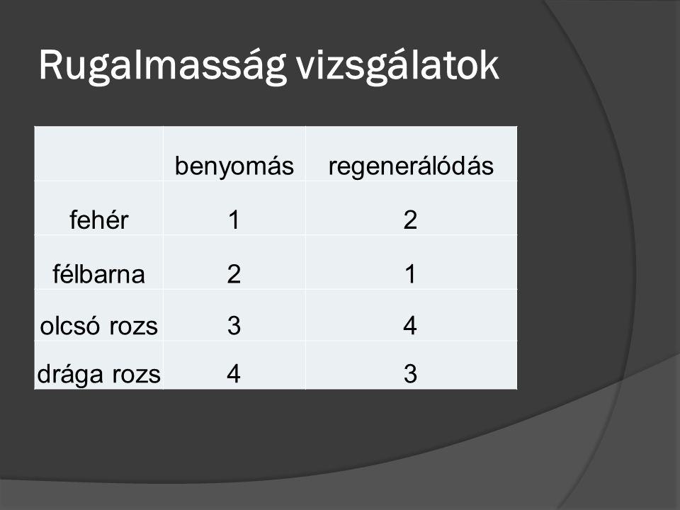 benyomásregenerálódás fehér12 félbarna21 olcsó rozs34 drága rozs43