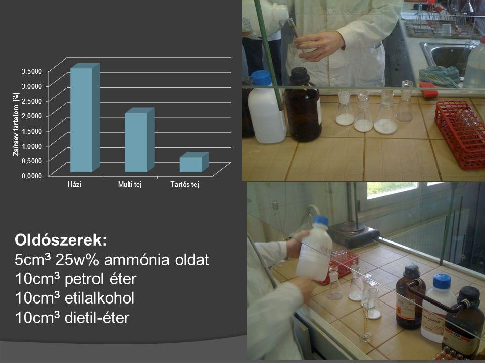 Oldószerek: 5cm 3 25w% ammónia oldat 10cm 3 petrol éter 10cm 3 etilalkohol 10cm 3 dietil-éter
