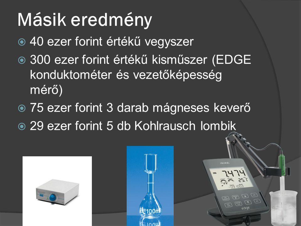 Másik eredmény  40 ezer forint értékű vegyszer  300 ezer forint értékű kisműszer (EDGE konduktométer és vezetőképesség mérő)  75 ezer forint 3 darab mágneses keverő  29 ezer forint 5 db Kohlrausch lombik