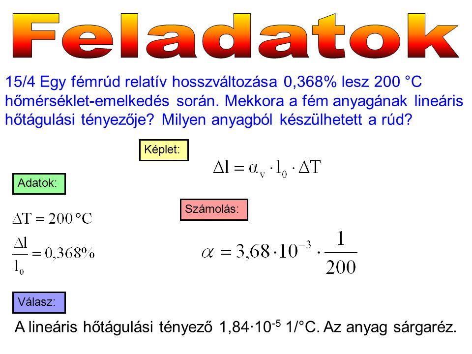 15/4 Egy fémrúd relatív hosszváltozása 0,368% lesz 200 °C hőmérséklet-emelkedés során.