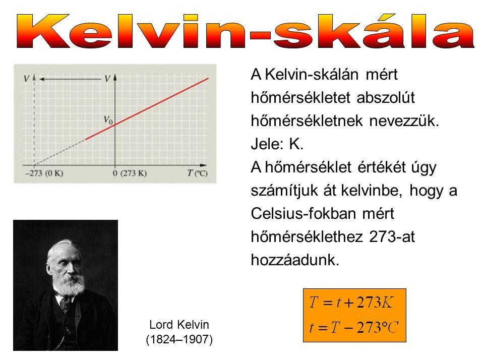 A Kelvin-skálán mért hőmérsékletet abszolút hőmérsékletnek nevezzük. Jele: K. A hőmérséklet értékét úgy számítjuk át kelvinbe, hogy a Celsius-fokban m