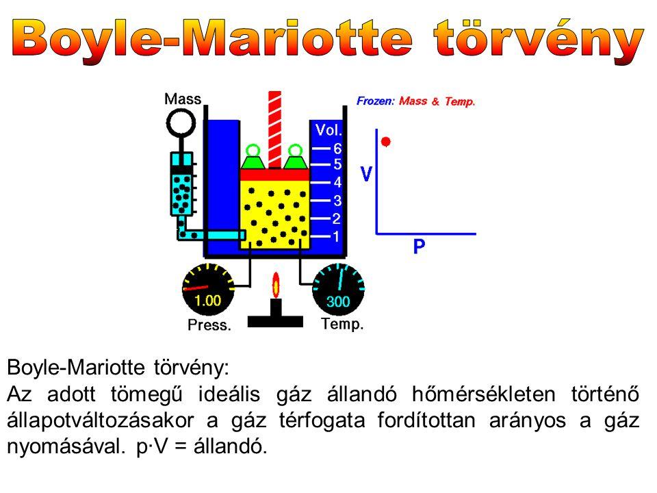 Boyle-Mariotte törvény: Az adott tömegű ideális gáz állandó hőmérsékleten történő állapotváltozásakor a gáz térfogata fordítottan arányos a gáz nyomás