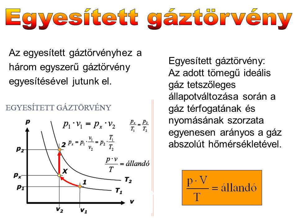 Egyesített gáztörvény: Az adott tömegű ideális gáz tetszőleges állapotváltozása során a gáz térfogatának és nyomásának szorzata egyenesen arányos a gáz abszolút hőmérsékletével.