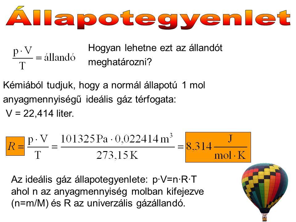 Az ideális gáz állapotegyenlete: p·V=n·R·T ahol n az anyagmennyiség molban kifejezve (n=m/M) és R az univerzális gázállandó.