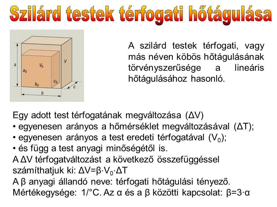 A szilárd testek térfogati, vagy más néven köbös hőtágulásának törvényszerűsége a lineáris hőtágulásához hasonló.