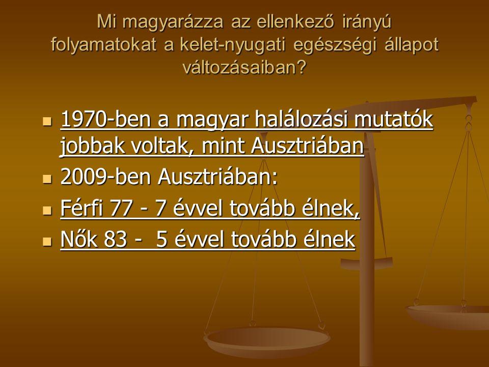 A Hungarostudy Epidemiológiai Panel (HEP) követéses vizsgálat első eredményei a korai halálozással kapcsolatban: 2002-ben 12.640 embert kérdeztünk ki, közülük 2006-ban 4689 személyt sikerült újra kikérdezni, 322 ember halt meg az újból felkeresettek közül.