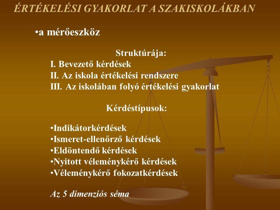 Struktúrája: I.Bevezető kérdések II. Az iskola értékelési rendszere III.