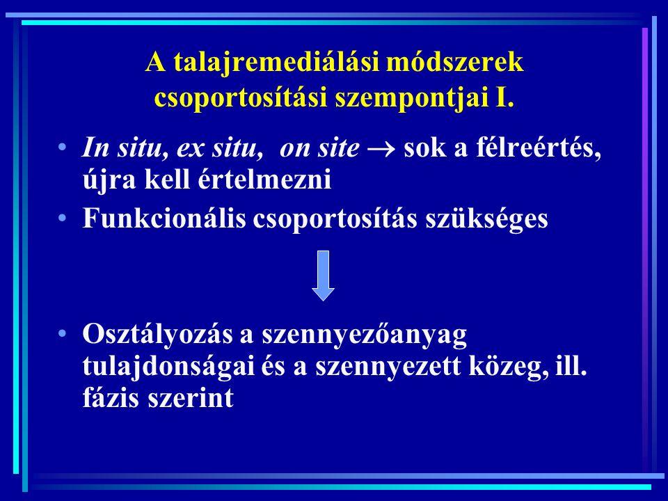 A talajremediálási módszerek csoportosítási szempontjai II.