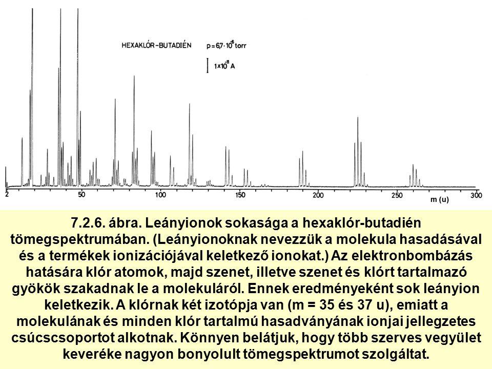 7.2.6. ábra. Leányionok sokasága a hexaklór-butadién tömegspektrumában.