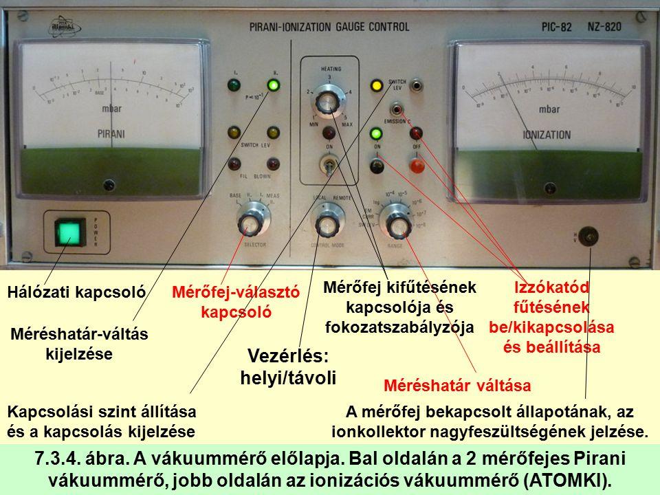 7.3.4. ábra. A vákuummérő előlapja.