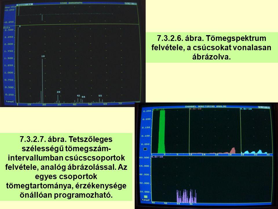 7.3.2.6. ábra. Tömegspektrum felvétele, a csúcsokat vonalasan ábrázolva.